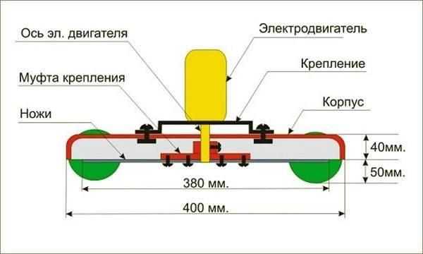 Самодельные электрические газонокосилки